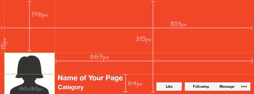 ... για τις νέες Facebook Σελίδες (2014) [Infographic